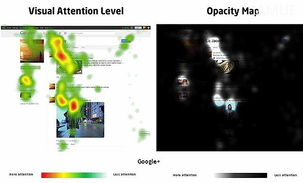 【信息图设计】常用的5种数据可视化方法-IAMUE-交互设计学堂